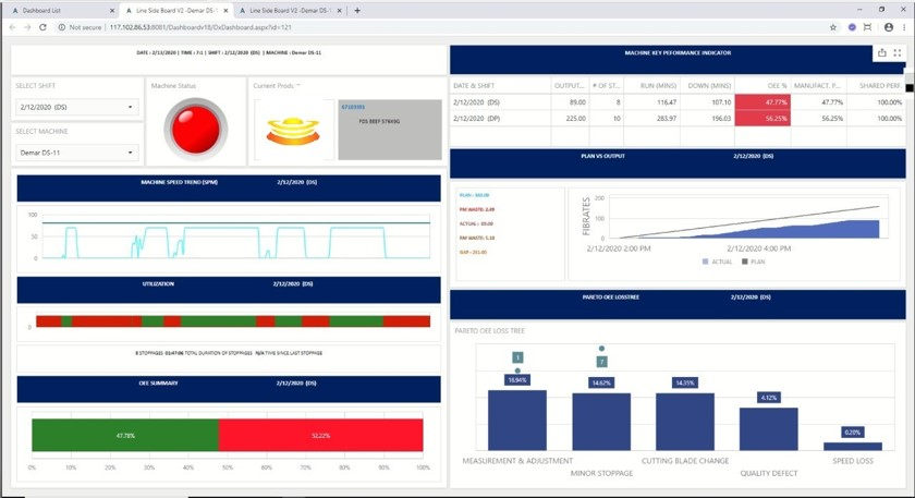Production Monitoring System
